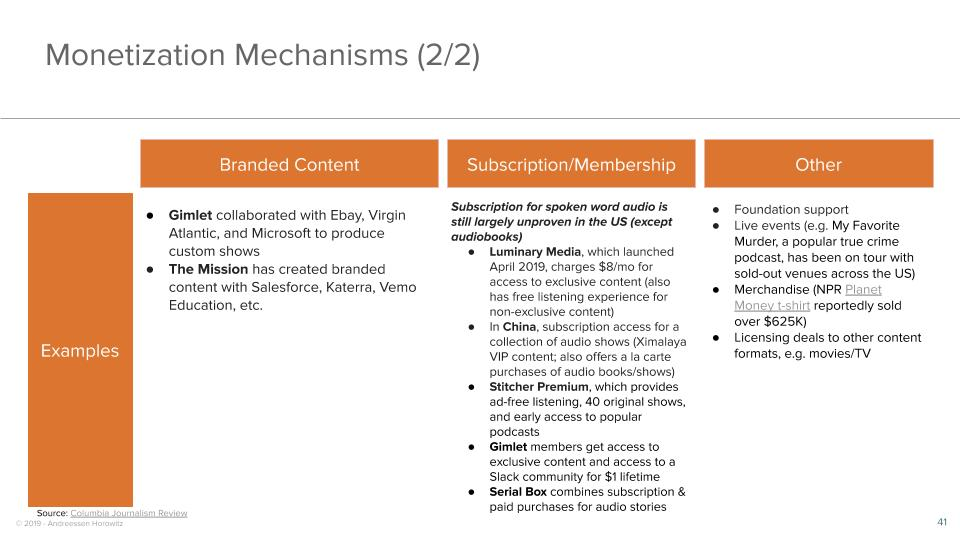 Monetization Mechanisms (2/2)